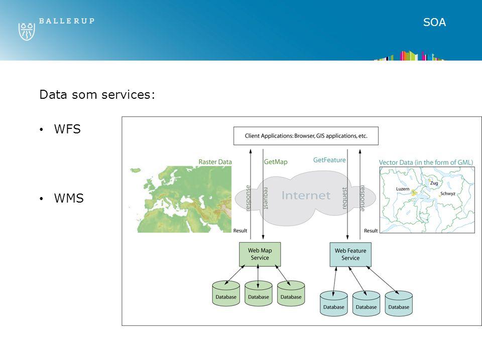 SOA Data som services: WFS WMS