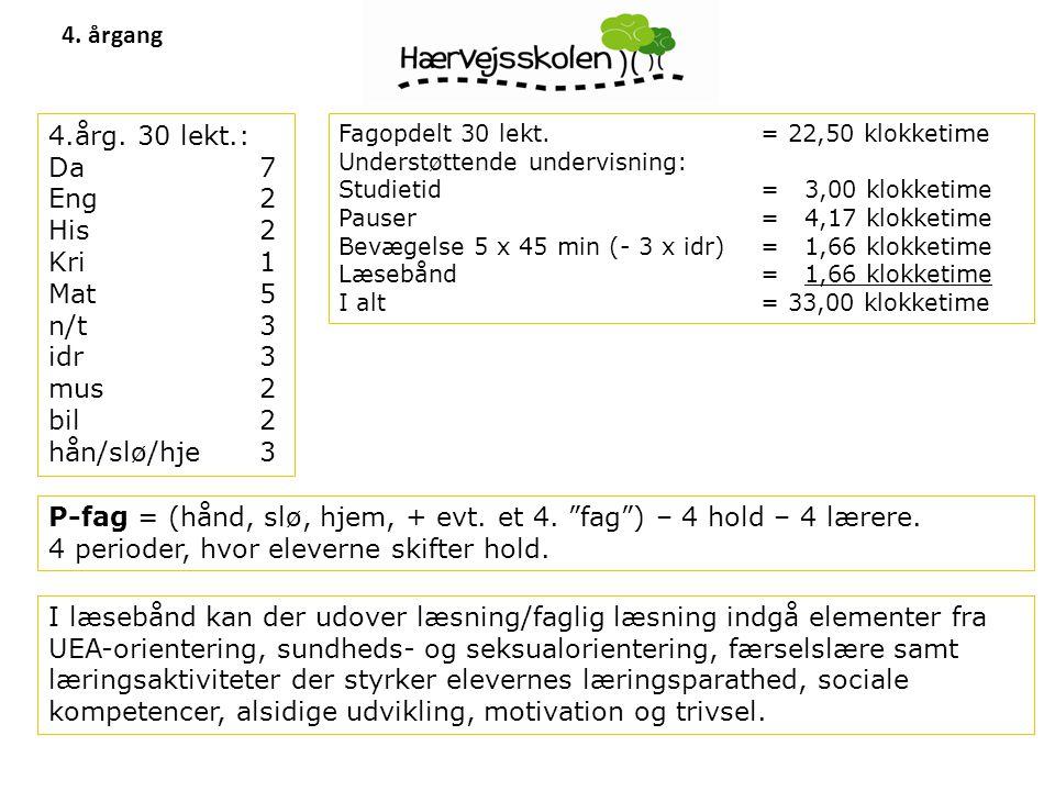P-fag = (hånd, slø, hjem, + evt. et 4. fag ) – 4 hold – 4 lærere.
