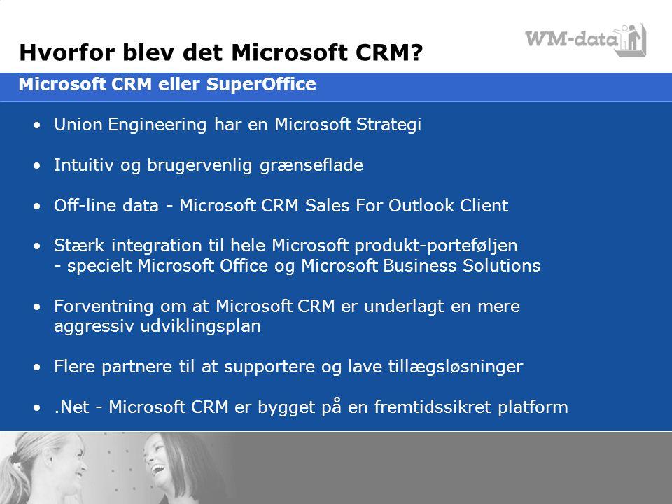 Hvorfor blev det Microsoft CRM