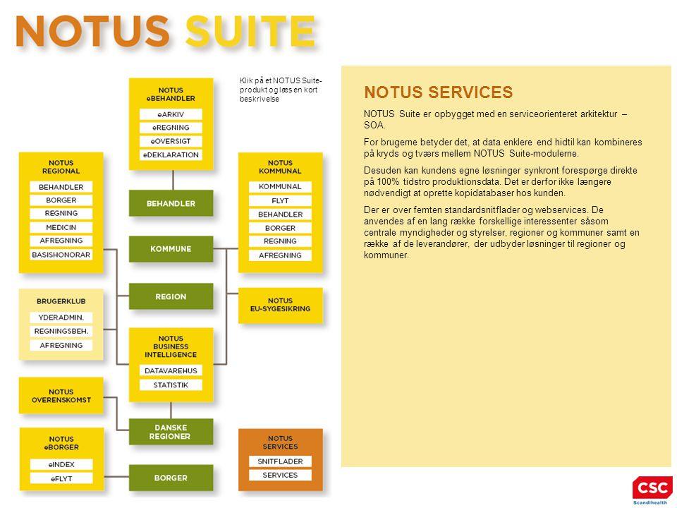 NOTUS SERVICES NOTUS Suite er opbygget med en serviceorienteret arkitektur – SOA.