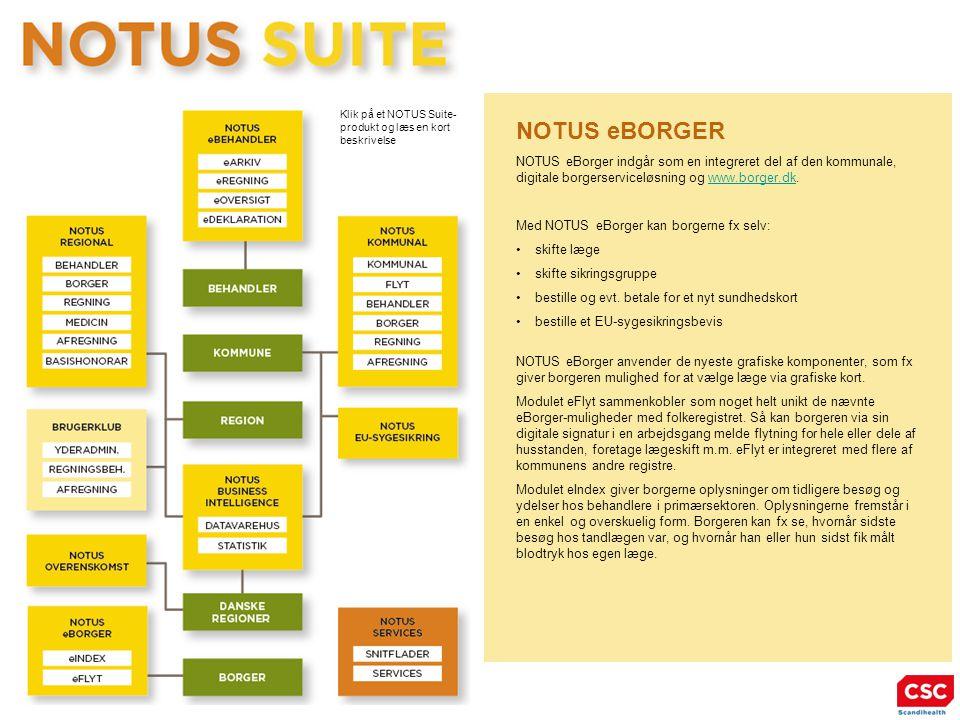 NOTUS eBORGER NOTUS eBorger indgår som en integreret del af den kommunale, digitale borgerserviceløsning og www.borger.dk.