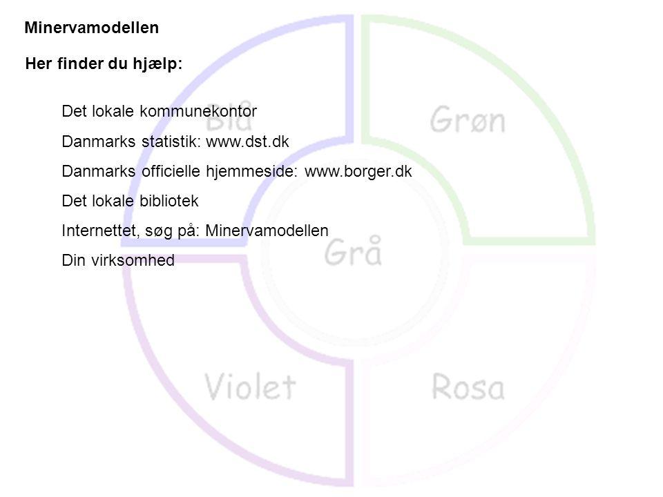 Minervamodellen Her finder du hjælp: Det lokale kommunekontor. Danmarks statistik: www.dst.dk. Danmarks officielle hjemmeside: www.borger.dk.