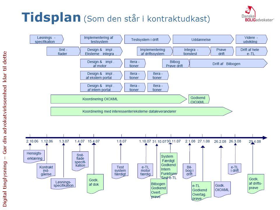 Tidsplan (Som den står i kontraktudkast)