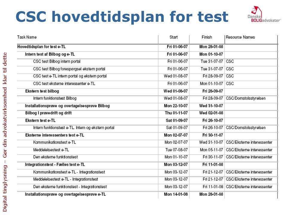 CSC hovedtidsplan for test