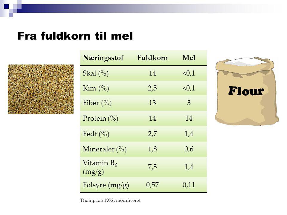 Fra fuldkorn til mel Næringsstof Fuldkorn Mel Skal (%) 14 <0,1