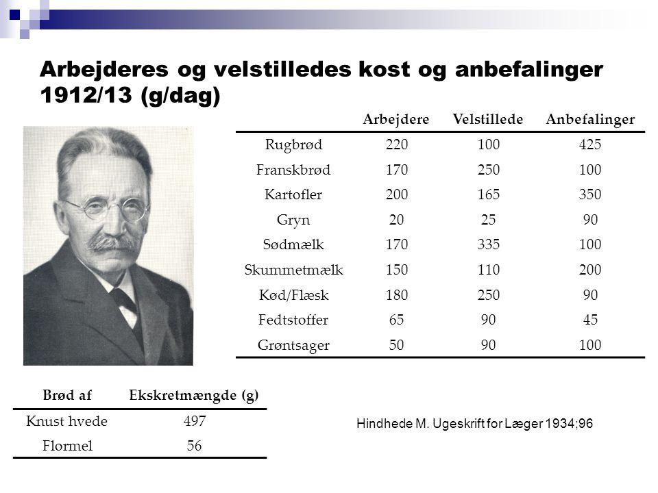 Arbejderes og velstilledes kost og anbefalinger 1912/13 (g/dag)