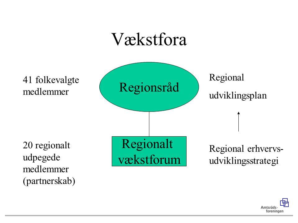 Vækstfora Regionsråd Regionalt vækstforum Regional