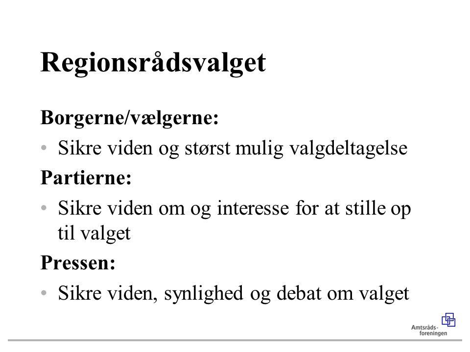 Regionsrådsvalget Borgerne/vælgerne: