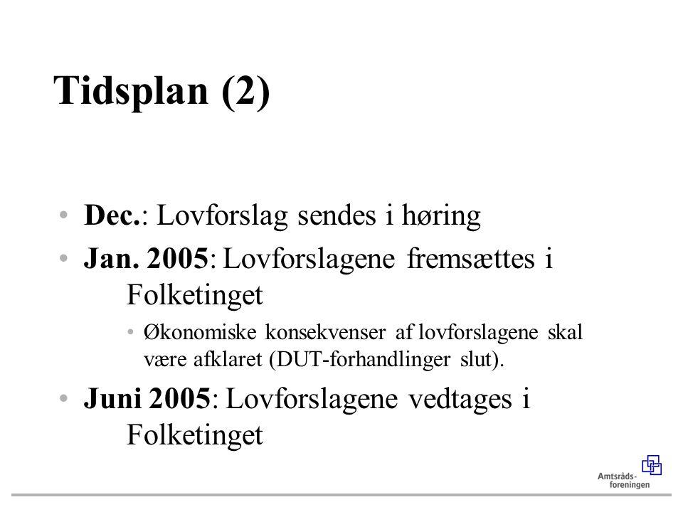 Tidsplan (2) Dec.: Lovforslag sendes i høring