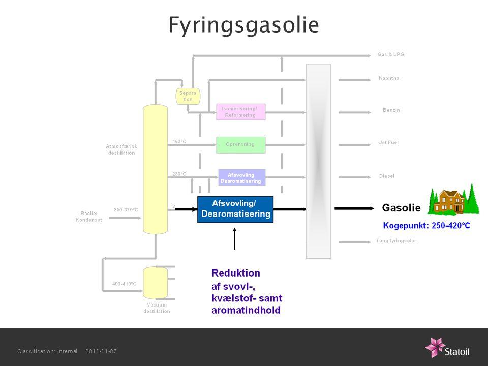 Fyringsgasolie Classification: Internal 2011-11-07