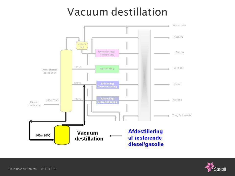 Vacuum destillation Classification: Internal 2011-11-07