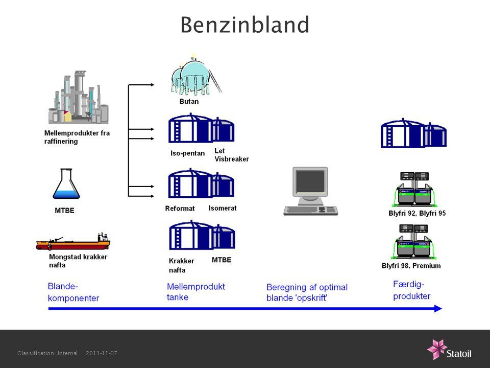 Benzinbland Classification: Internal 2011-11-07
