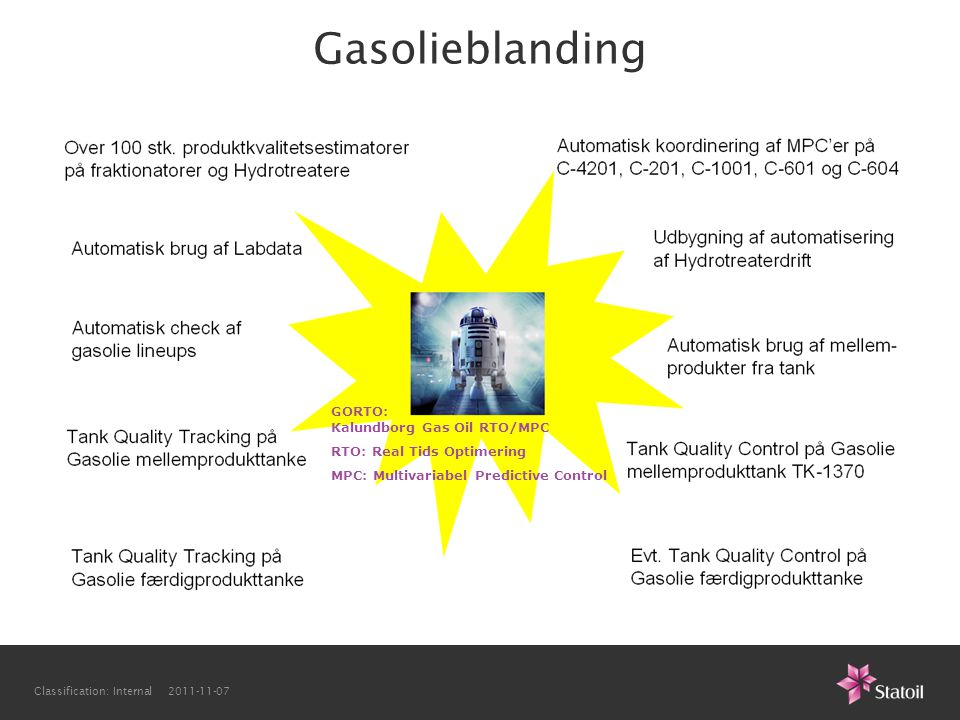 Gasolieblanding GORTO: Kalundborg Gas Oil RTO/MPC