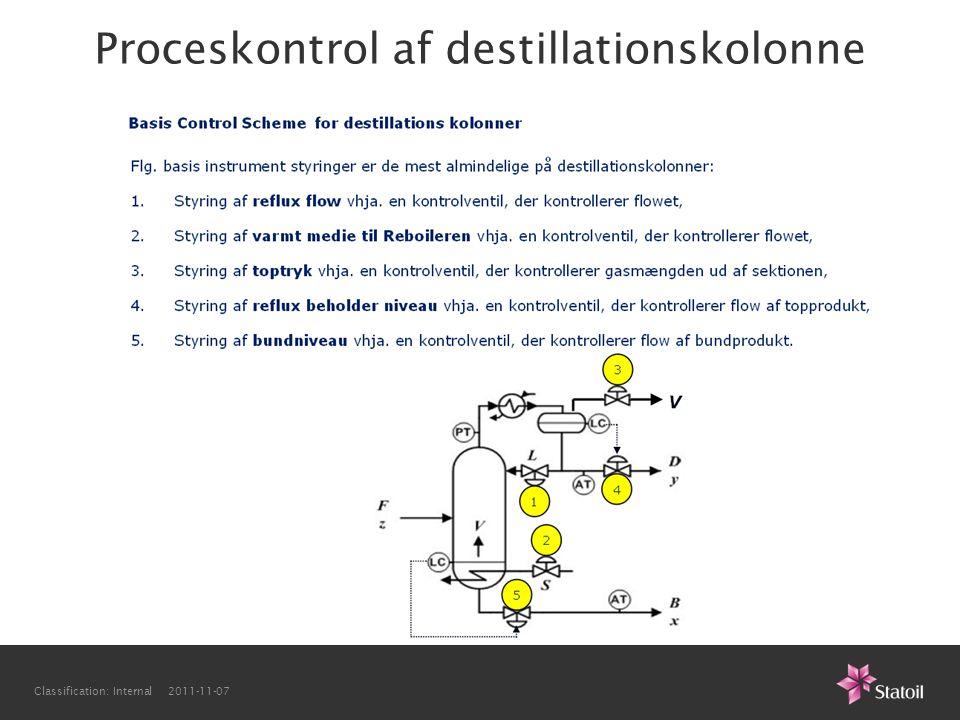 Proceskontrol af destillationskolonne