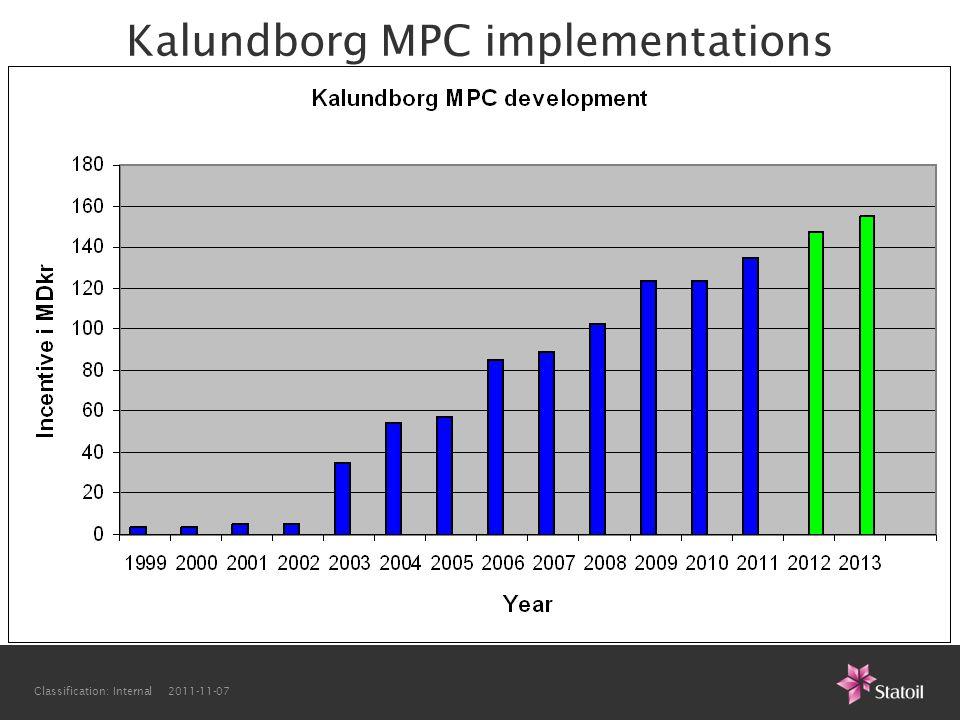 Kalundborg MPC implementations