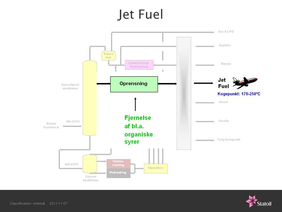 Jet Fuel Classification: Internal 2011-11-07