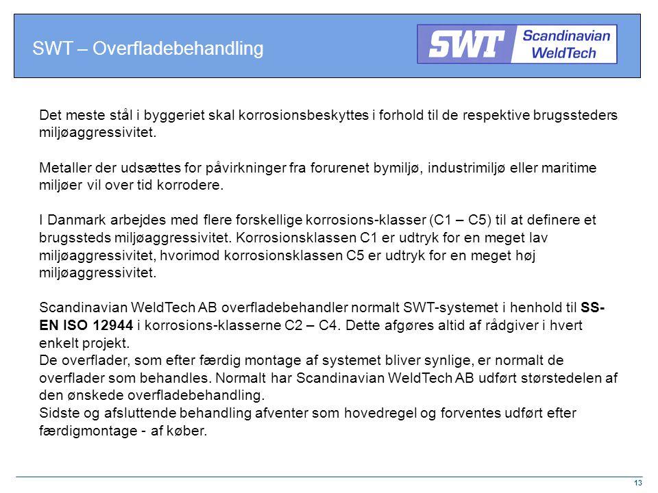 SWT – Overfladebehandling