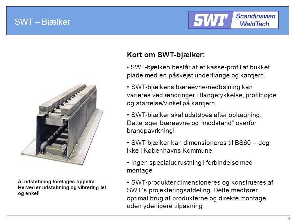 SWT – Bjælker Kort om SWT-bjælker: