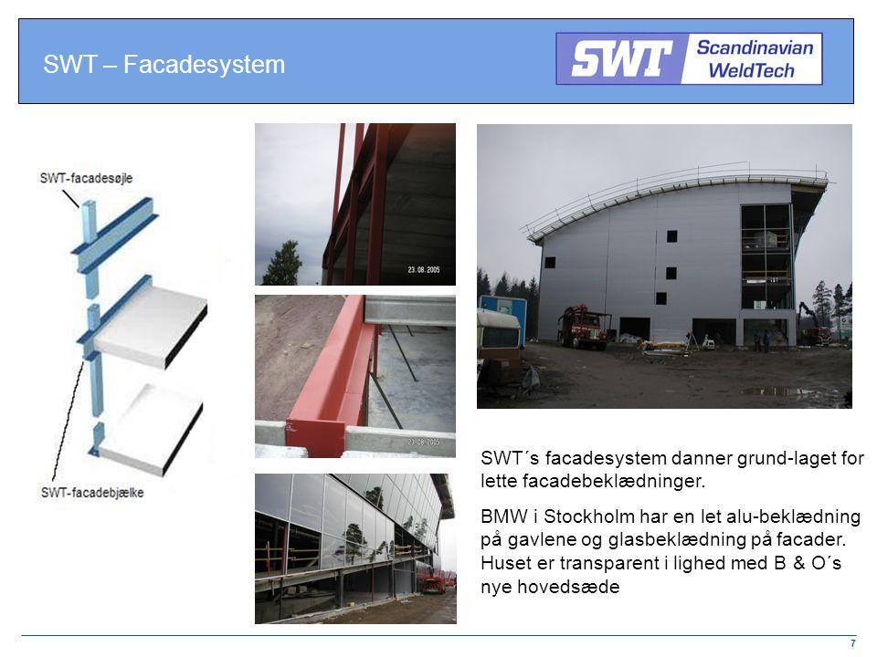 SWT – Facadesystem SWT´s facadesystem danner grund-laget for lette facadebeklædninger.