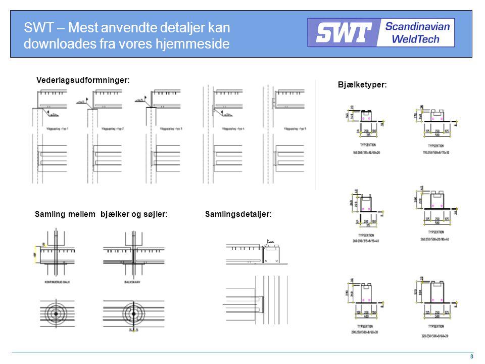 SWT – Mest anvendte detaljer kan downloades fra vores hjemmeside