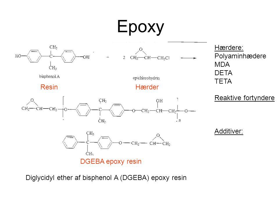 Diglycidyl ether af bisphenol A (DGEBA) epoxy resin