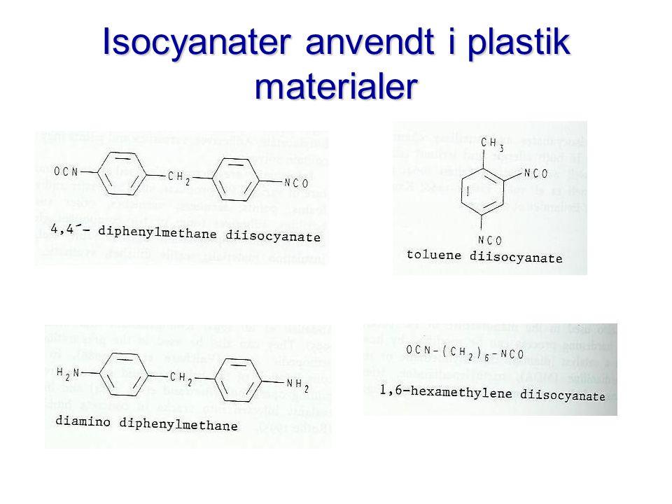 Isocyanater anvendt i plastik materialer