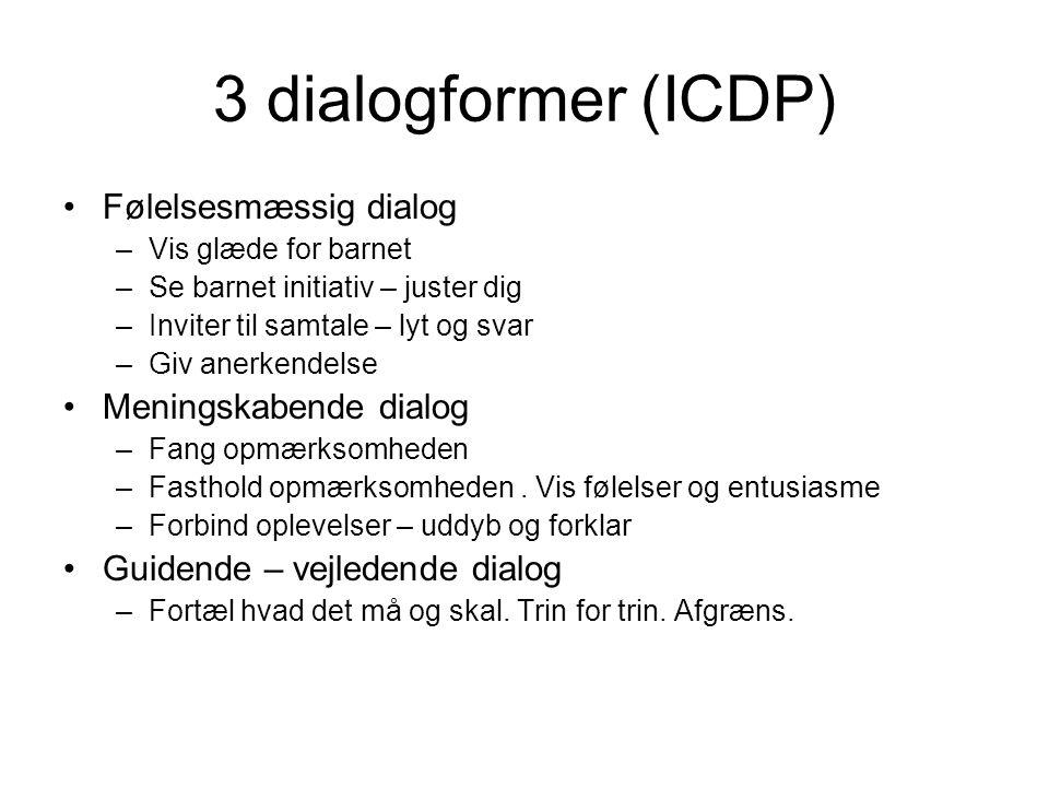 3 dialogformer (ICDP) Følelsesmæssig dialog Meningskabende dialog