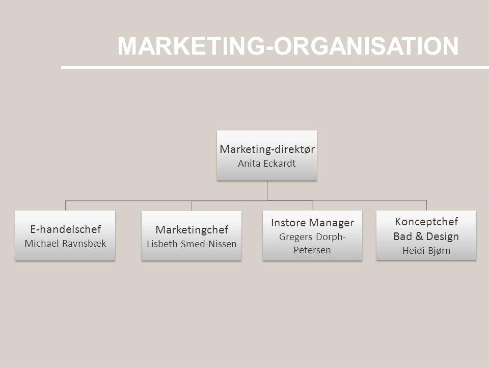 MARKETING-ORGANISATION