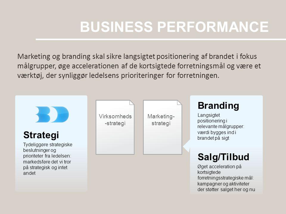 Virksomheds-strategi