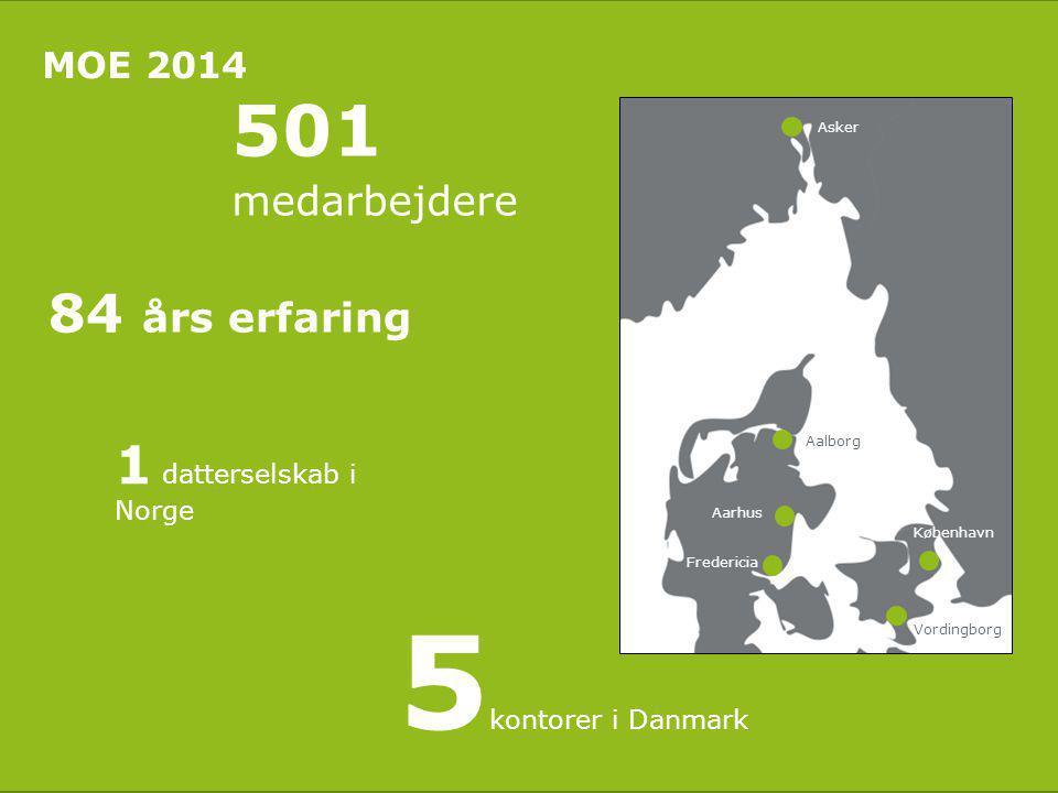 5kontorer i Danmark 501 medarbejdere 84 års erfaring