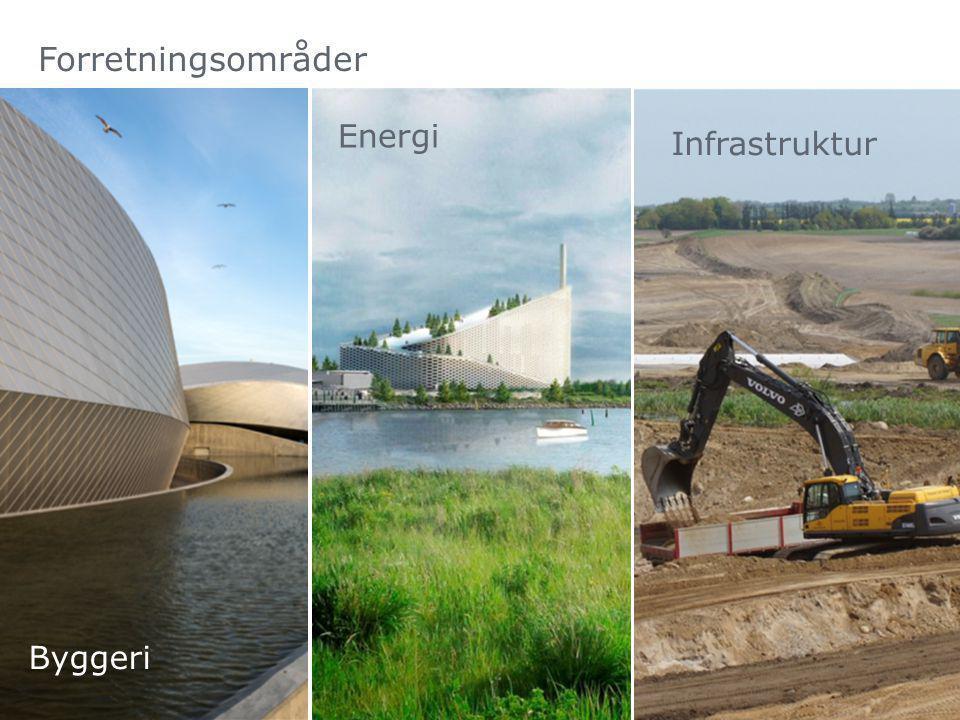 Forretningsområder Energi Infrastruktur Byggeri