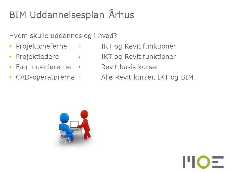 BIM Uddannelsesplan Århus