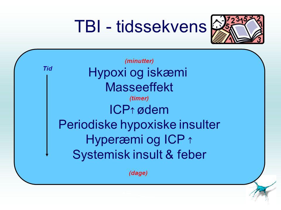 TBI - tidssekvens Hypoxi og iskæmi Masseeffekt ICP ødem