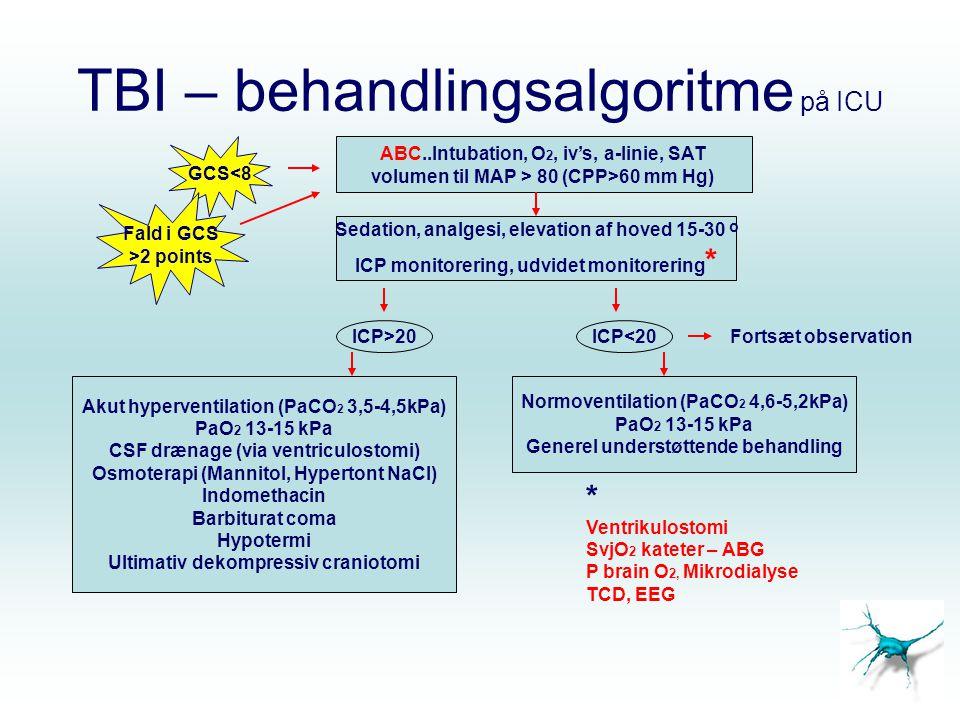 TBI – behandlingsalgoritme på ICU