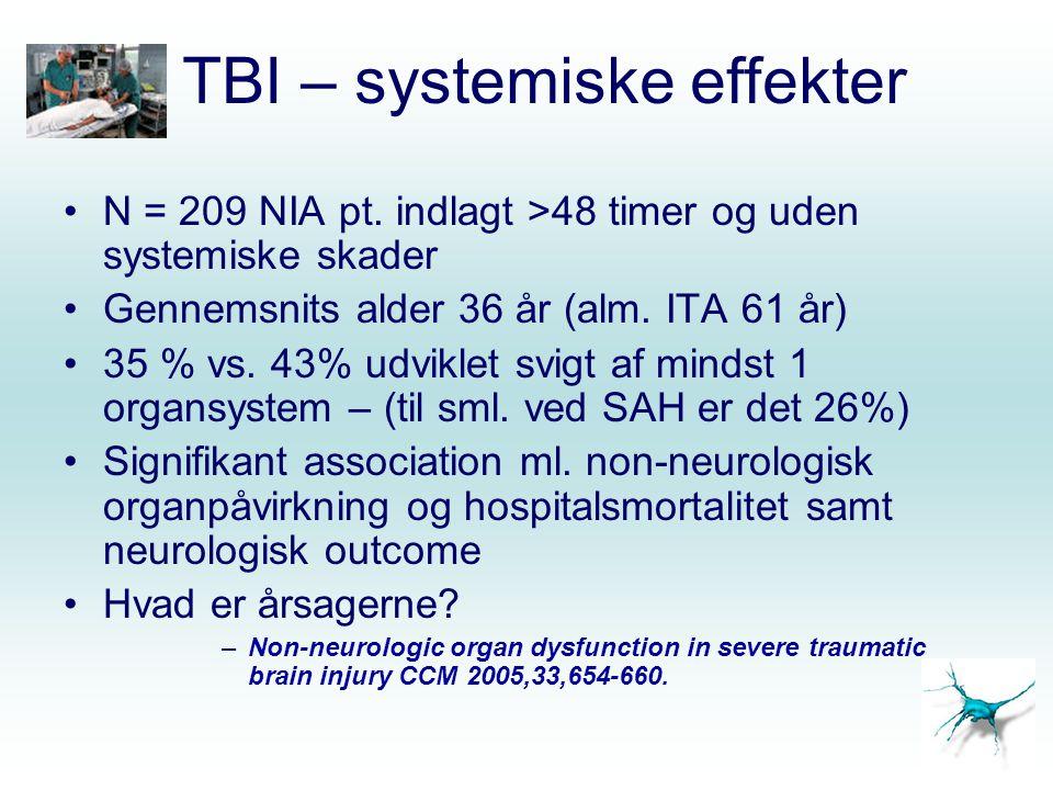 TBI – systemiske effekter
