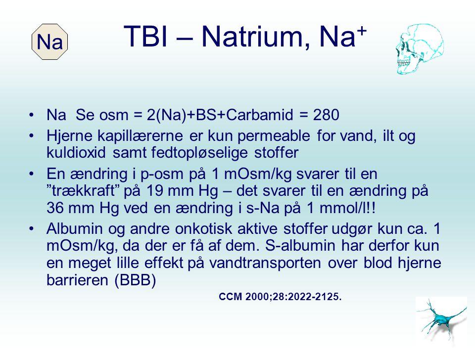TBI – Natrium, Na+ Na Na Se osm = 2(Na)+BS+Carbamid = 280