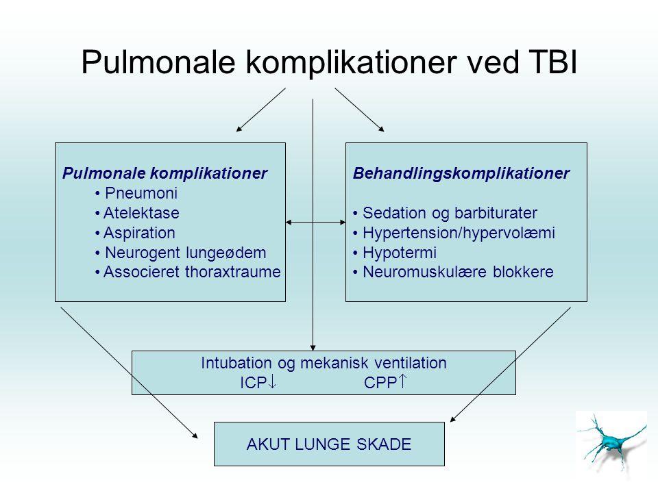 Pulmonale komplikationer ved TBI