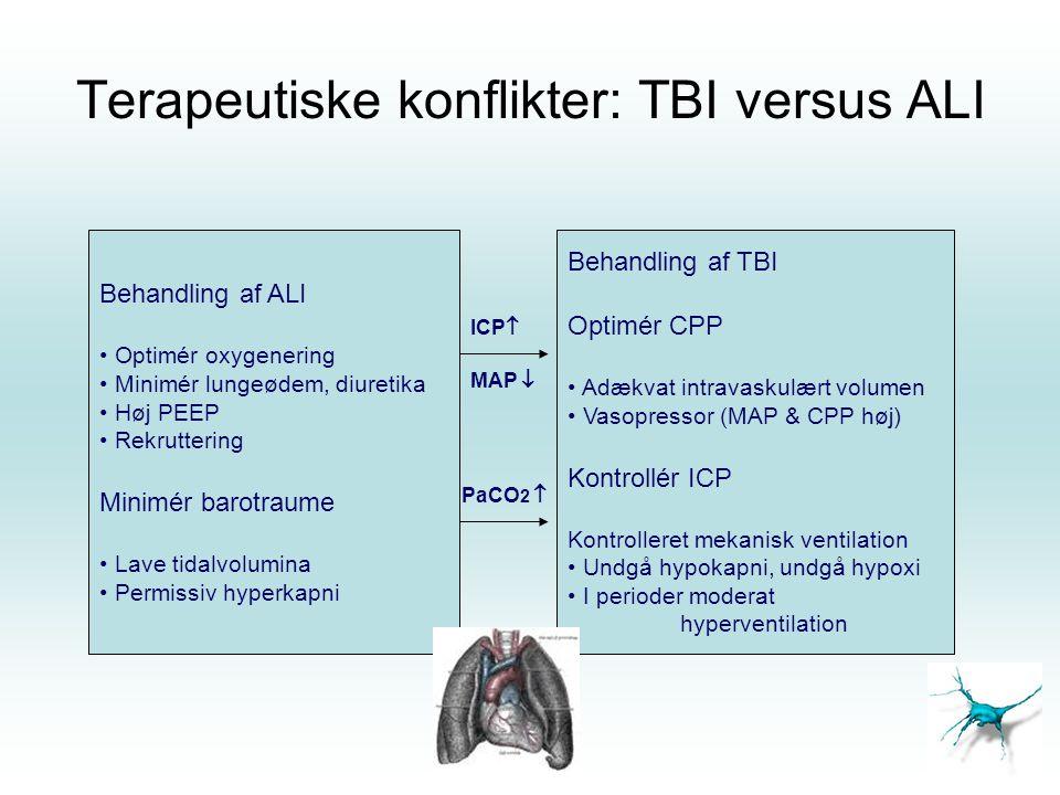 Terapeutiske konflikter: TBI versus ALI