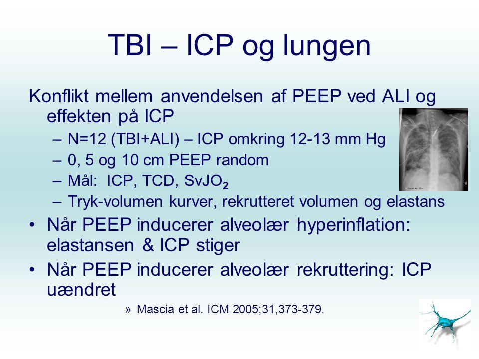 TBI – ICP og lungen Konflikt mellem anvendelsen af PEEP ved ALI og effekten på ICP. N=12 (TBI+ALI) – ICP omkring 12-13 mm Hg.