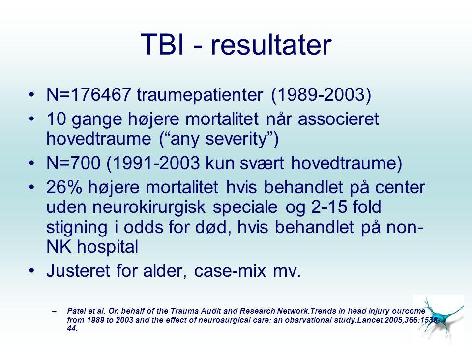 TBI - resultater N=176467 traumepatienter (1989-2003)