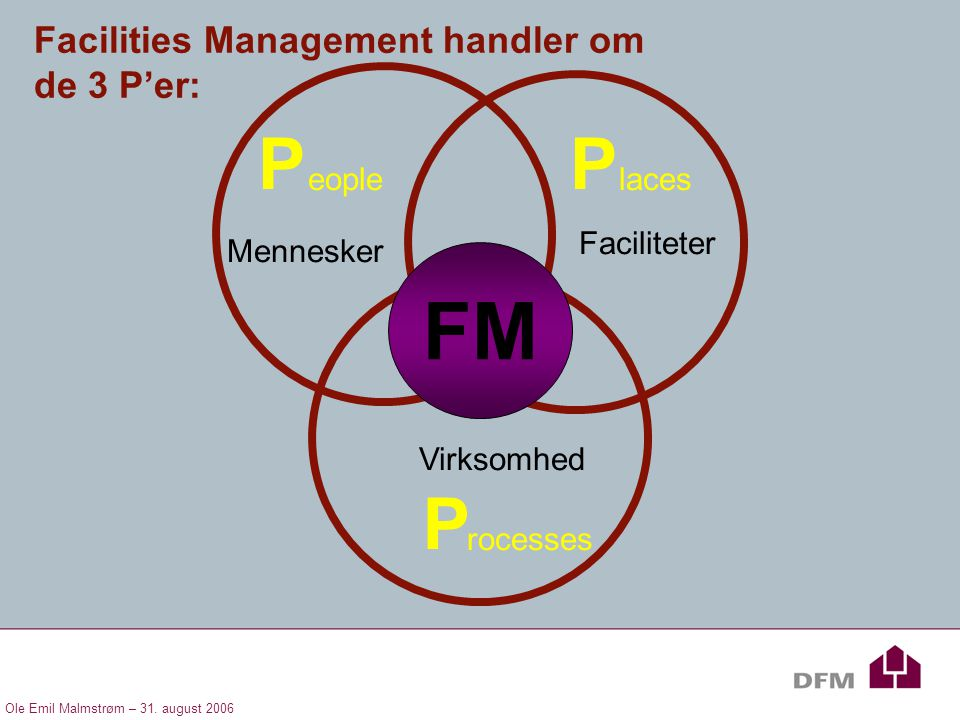 FM P P P Facilities Management handler om de 3 P'er: eople laces