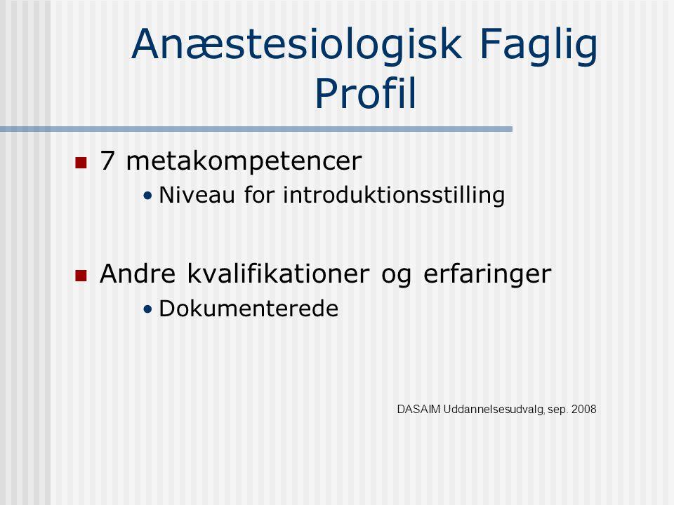 Anæstesiologisk Faglig Profil