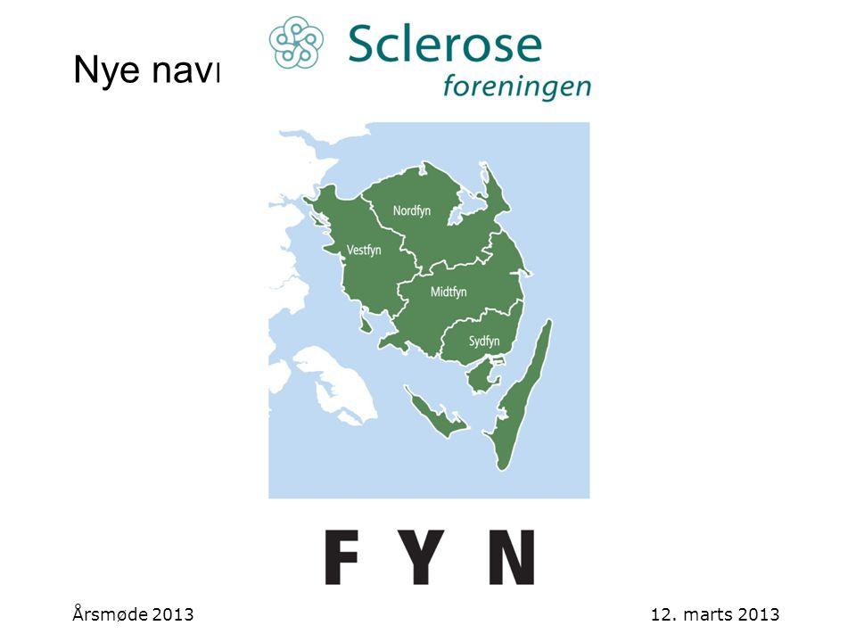 Nye navne Årsmøde 2013 12. marts 2013