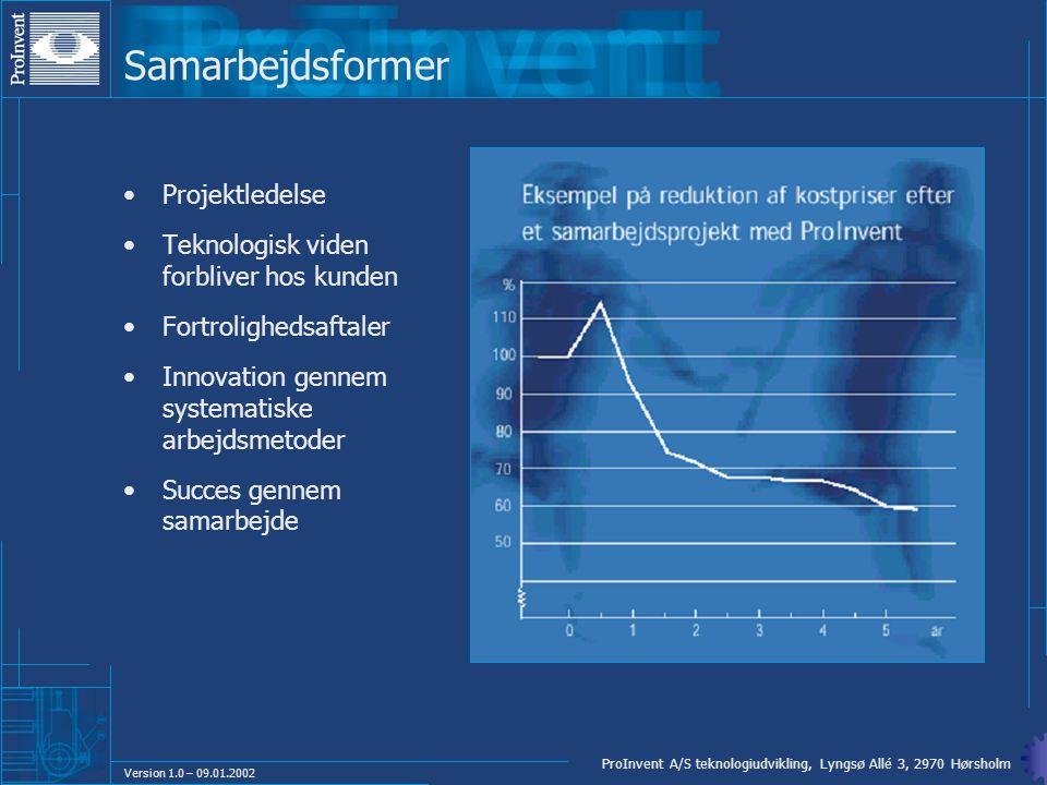 Samarbejdsformer Projektledelse Teknologisk viden forbliver hos kunden