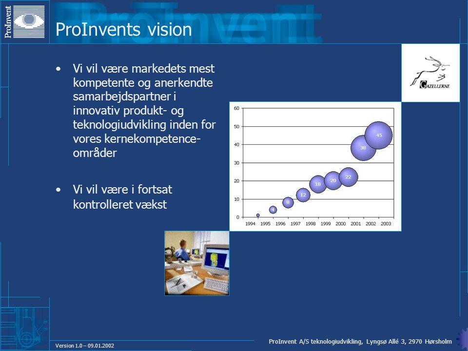 ProInvents vision