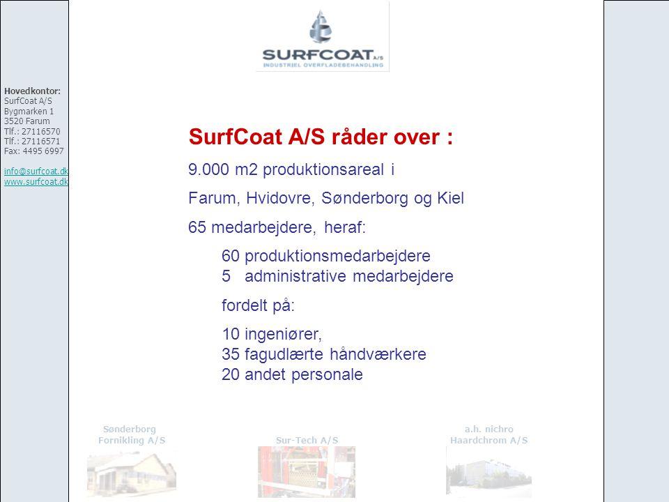 SurfCoat A/S råder over :