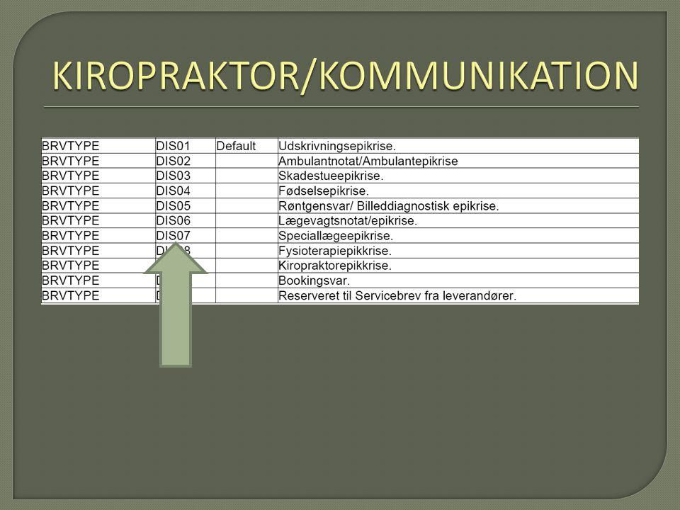 KIROPRAKTOR/KOMMUNIKATION