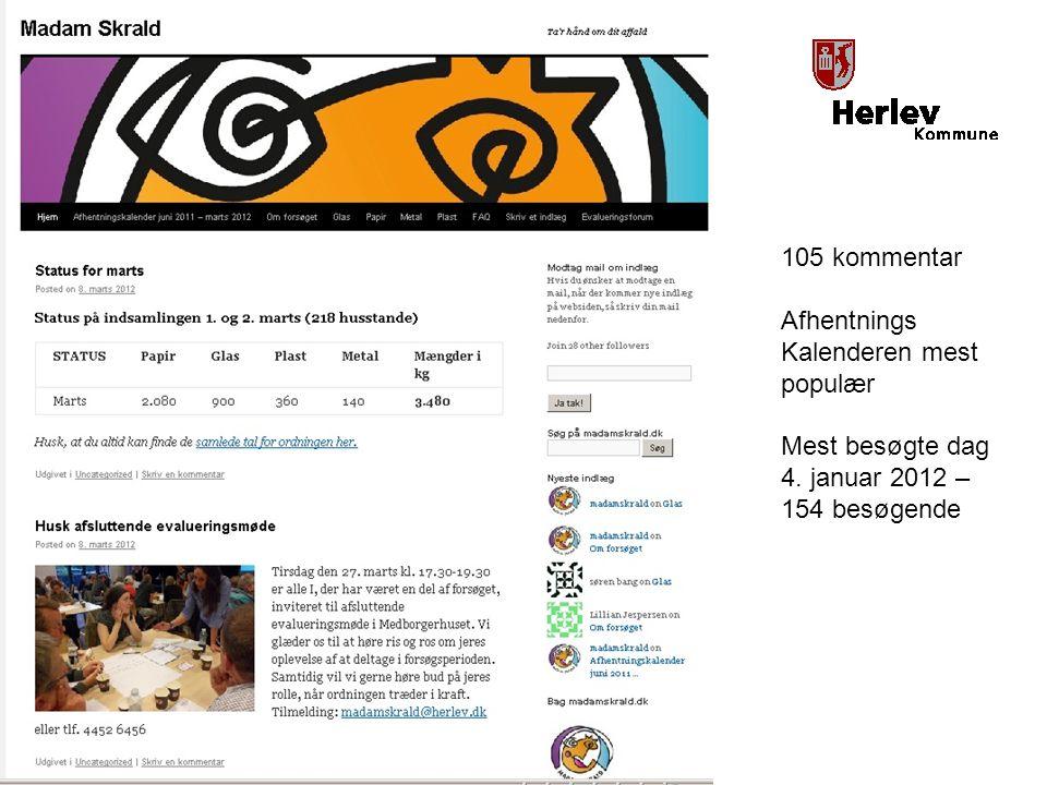 105 kommentar Afhentnings Kalenderen mest populær Mest besøgte dag 4. januar 2012 – 154 besøgende