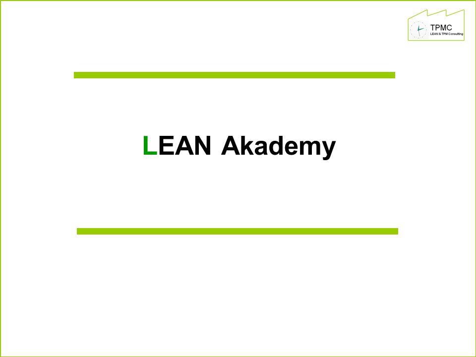 LEAN Akademy