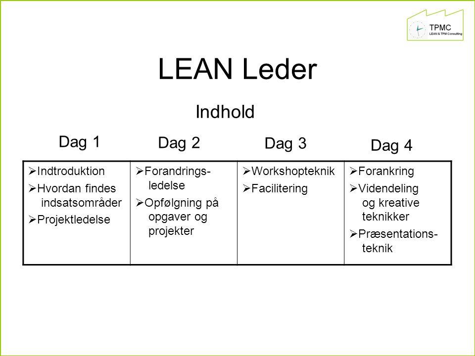 LEAN Leder Indhold Dag 1 Dag 2 Dag 3 Dag 4 Indtroduktion